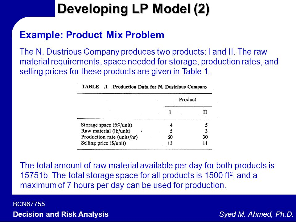 Developing LP Model (2) Example: Product Mix Problem