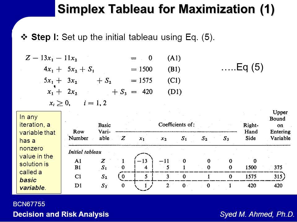 Simplex Tableau for Maximization (1)
