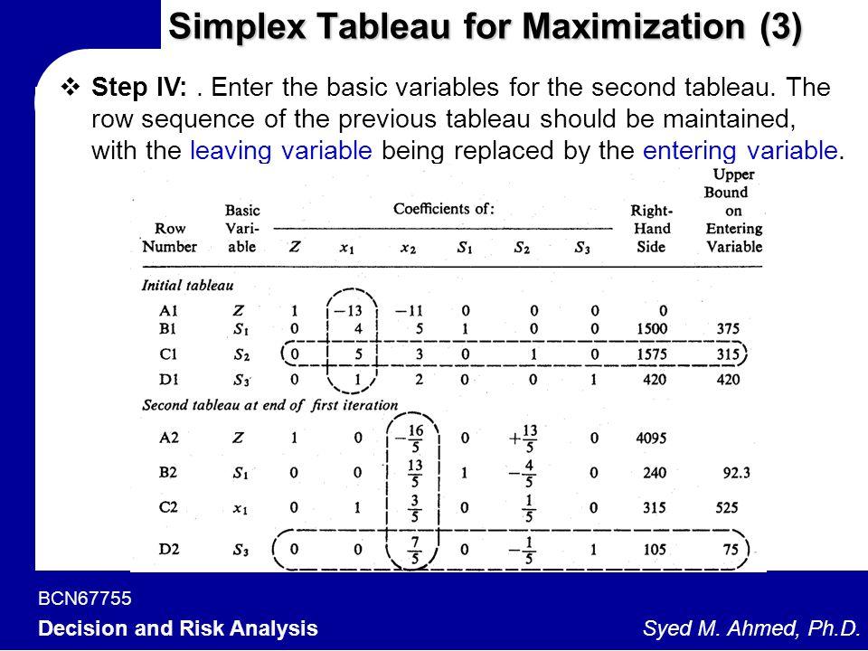 Simplex Tableau for Maximization (3)