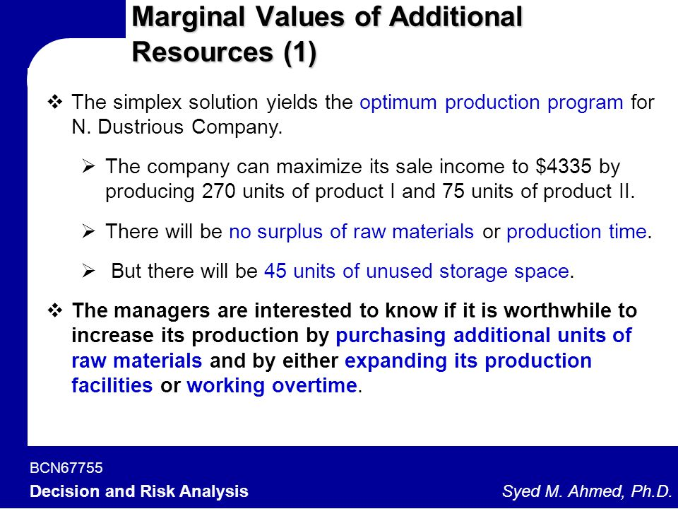 Marginal Values of Additional Resources (1)