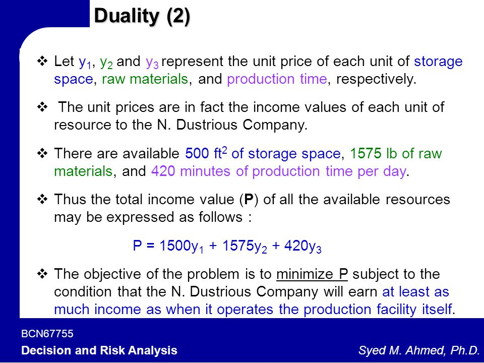 Duality (2) Let y1, y2 and y3 represent the unit price of each unit of storage space, raw materials, and production time, respectively.