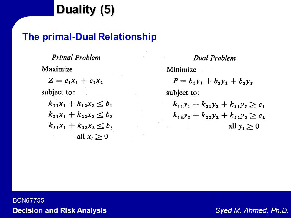 Duality (5) The primal-Dual Relationship
