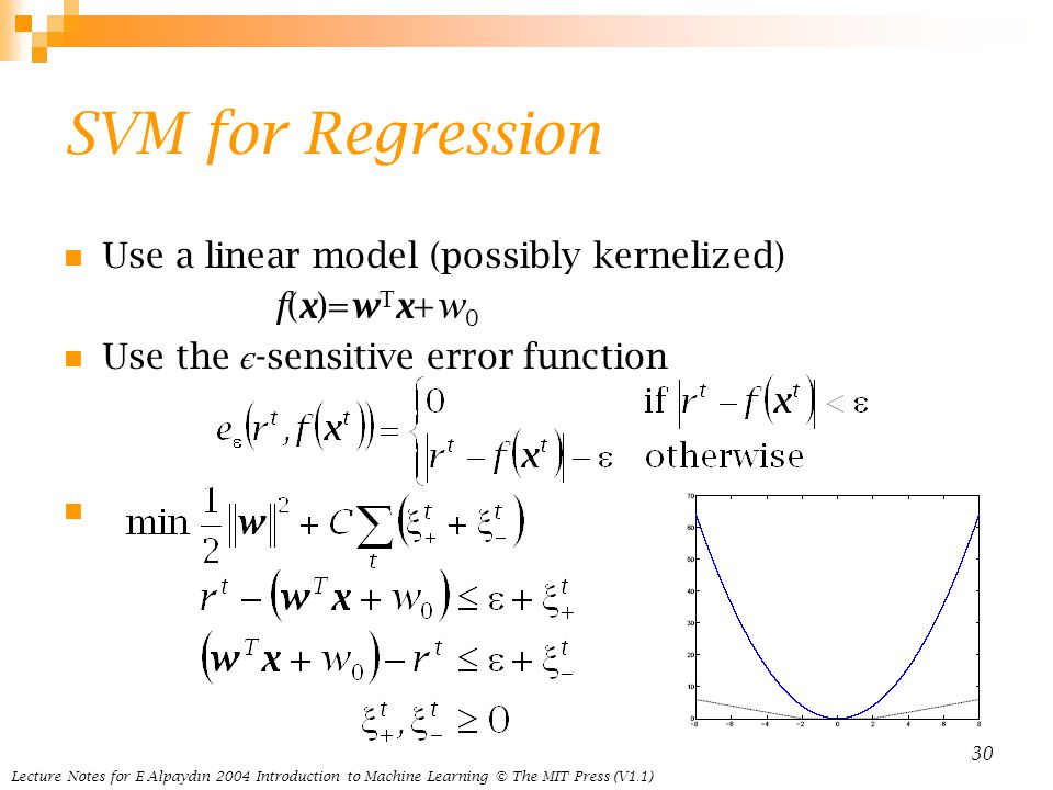 SVM for Regression Use a linear model (possibly kernelized)