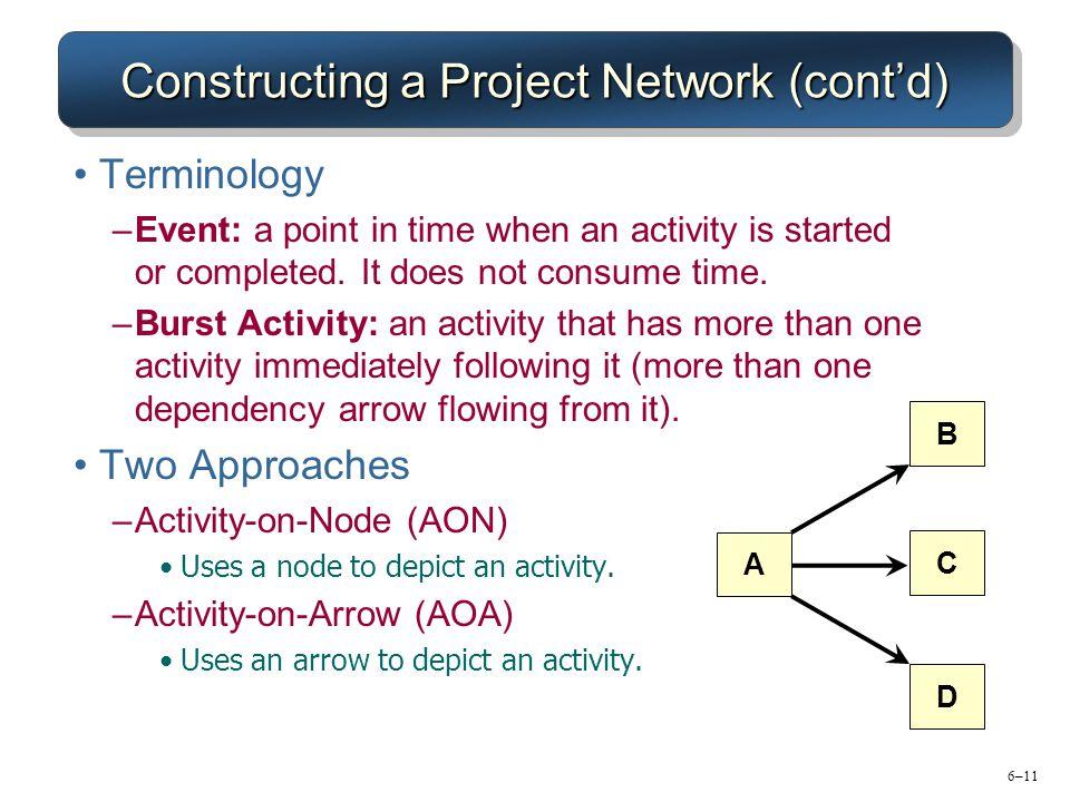 Constructing a Project Network (cont'd)