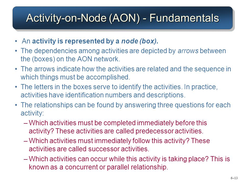 Activity-on-Node (AON) - Fundamentals