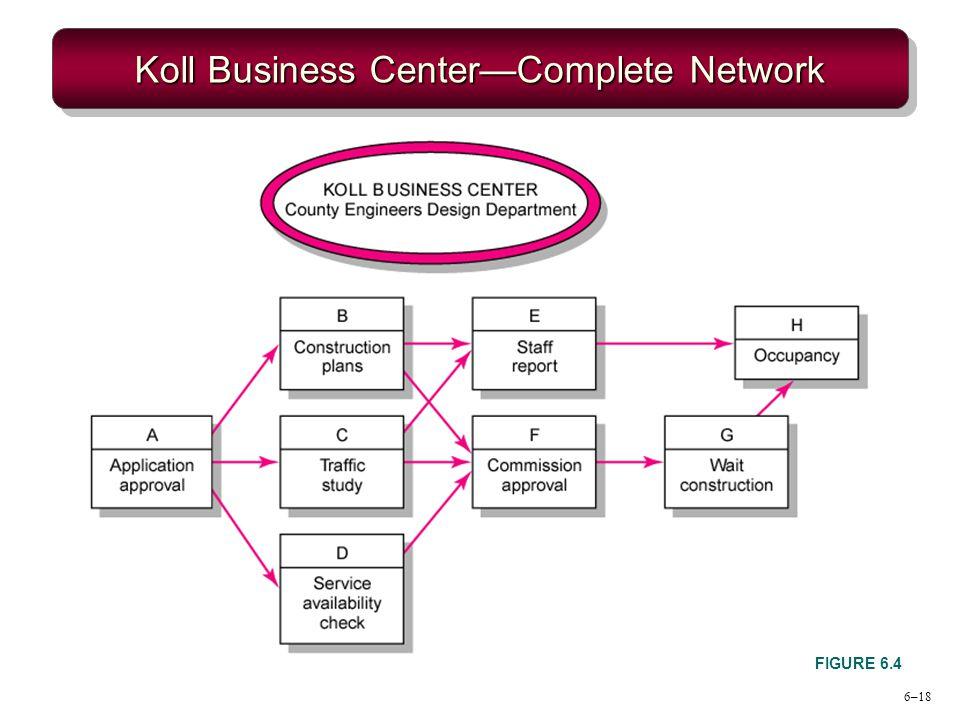 Koll Business Center—Complete Network