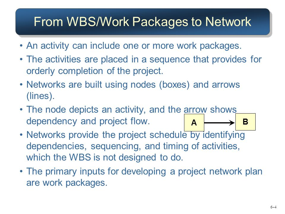 From WBS/Work Packages to Network