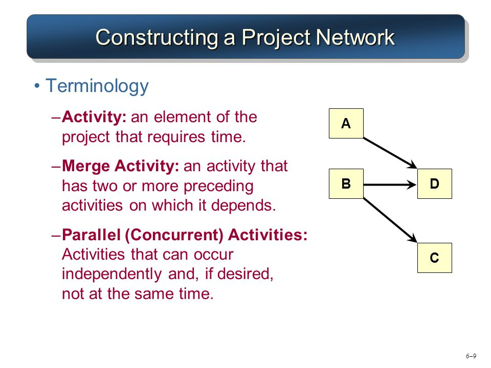 Constructing a Project Network