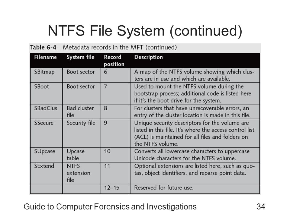 NTFS File System (continued)