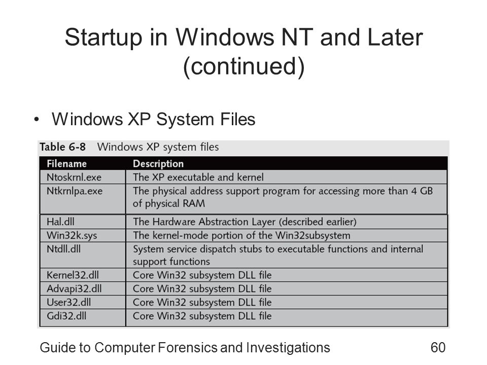 Startup in Windows NT and Later (continued)