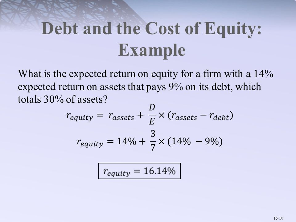 Debt and the Cost of Equity: Example