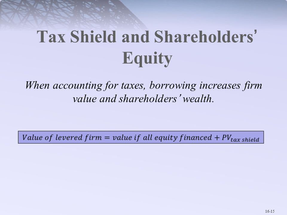 Tax Shield and Shareholders' Equity