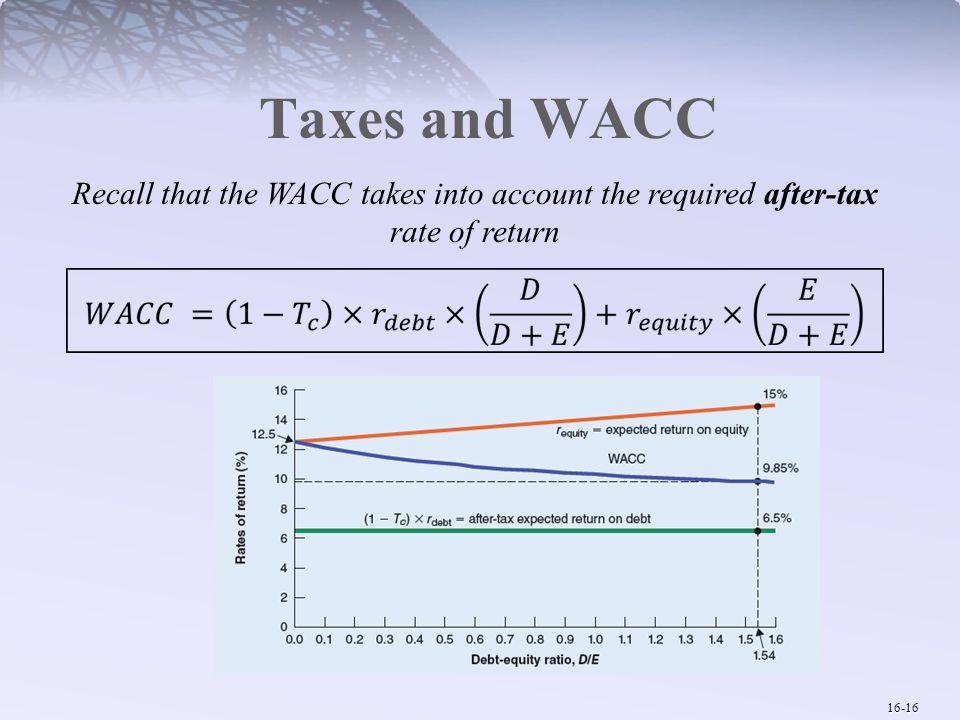 Taxes and WACC Recall that the WACC takes into account the required after-tax rate of return