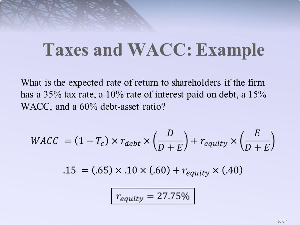 Taxes and WACC: Example