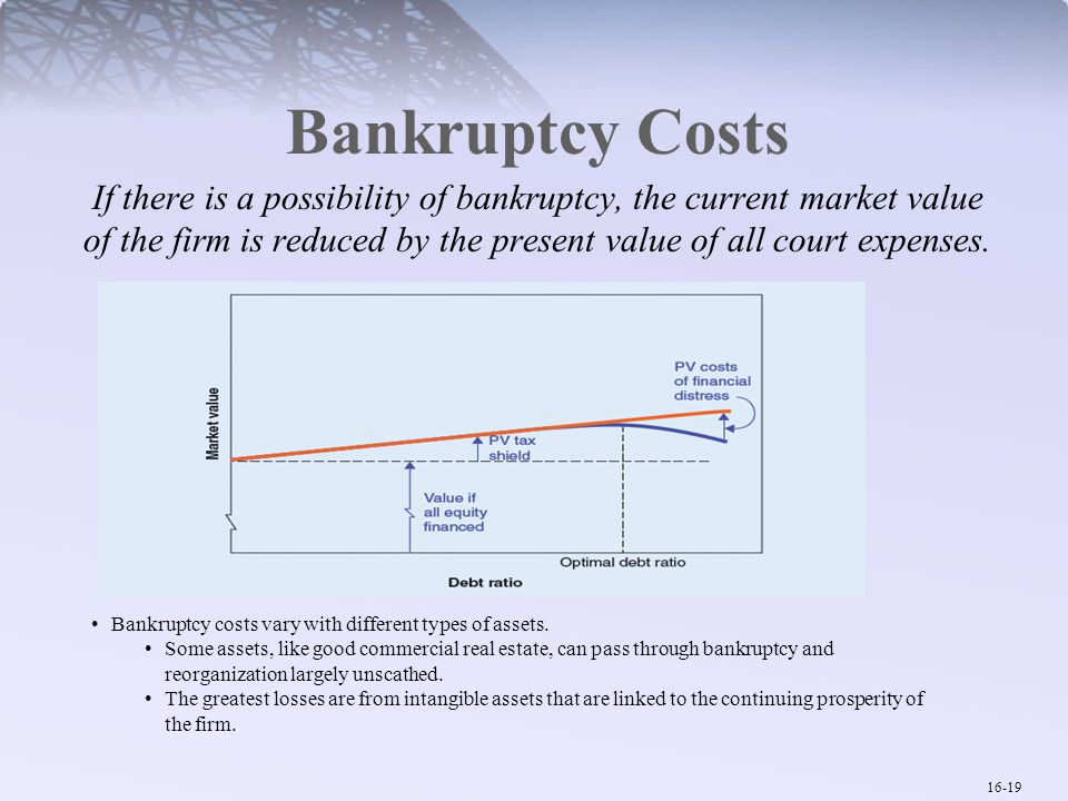 Bankruptcy Costs If there is a possibility of bankruptcy, the current market value of the firm is reduced by the present value of all court expenses.