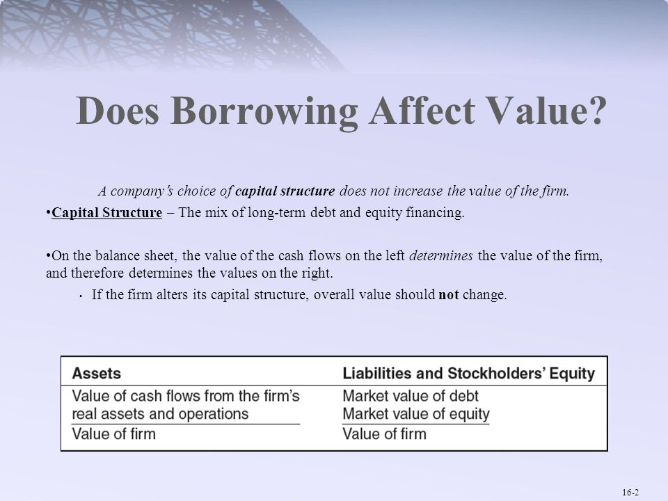 Does Borrowing Affect Value