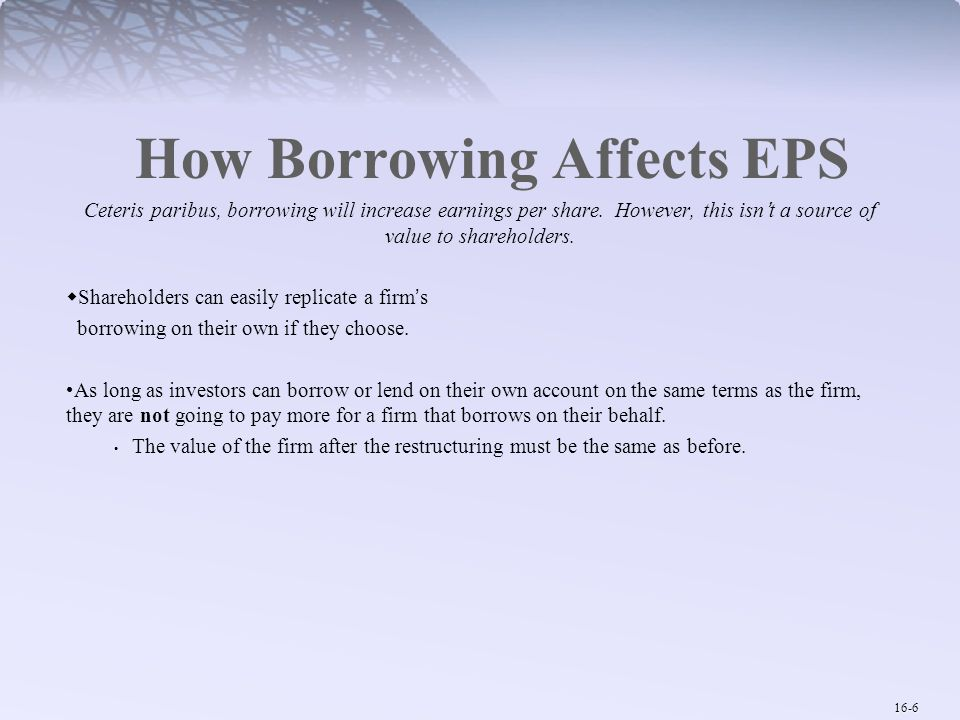How Borrowing Affects EPS