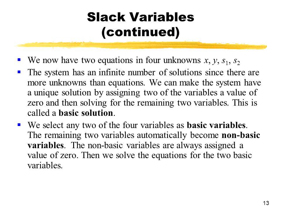 Slack Variables (continued)