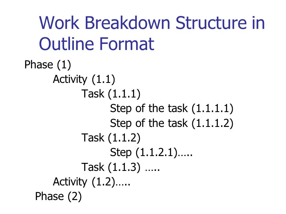 Work Breakdown Structure in Outline Format