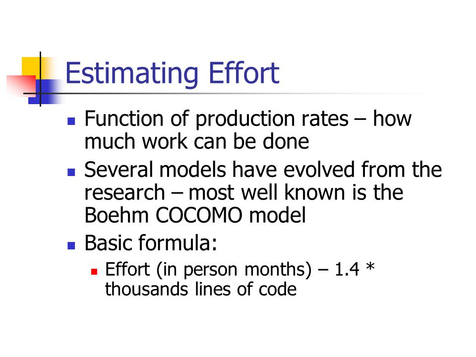 Estimating Effort Function of production rates – how much work can be done.