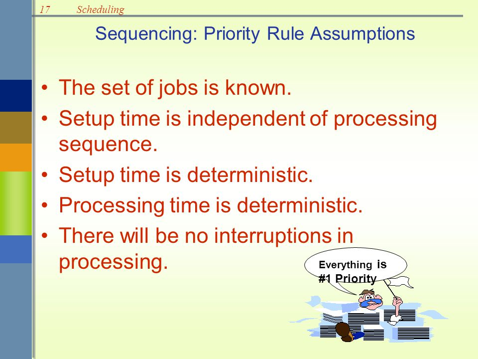 Sequencing: Priority Rule Assumptions