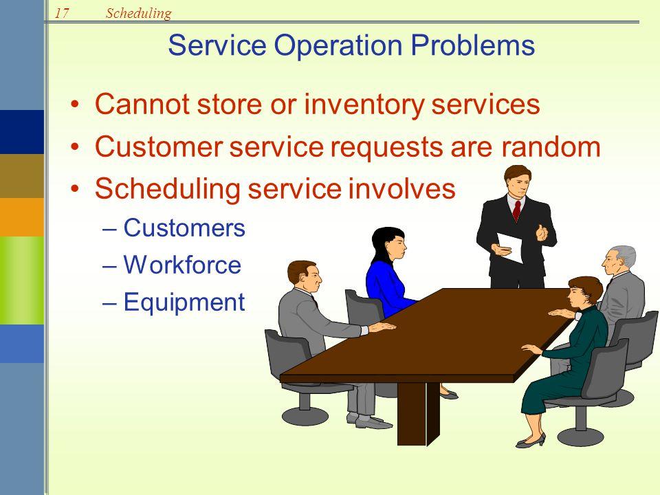 Service Operation Problems