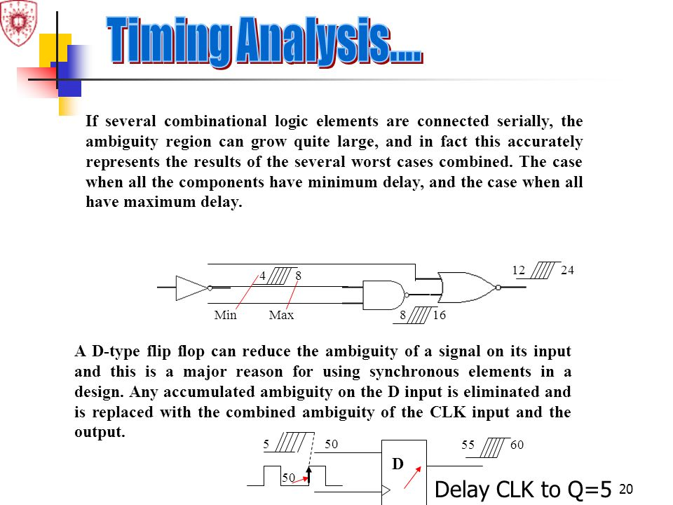 Timing Analysis.... Delay CLK to Q=5