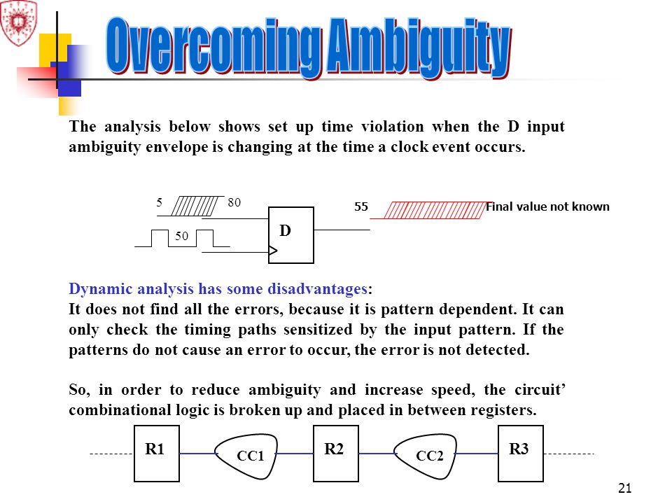 Overcoming Ambiguity The analysis below shows set up time violation when the D input ambiguity envelope is changing at the time a clock event occurs.