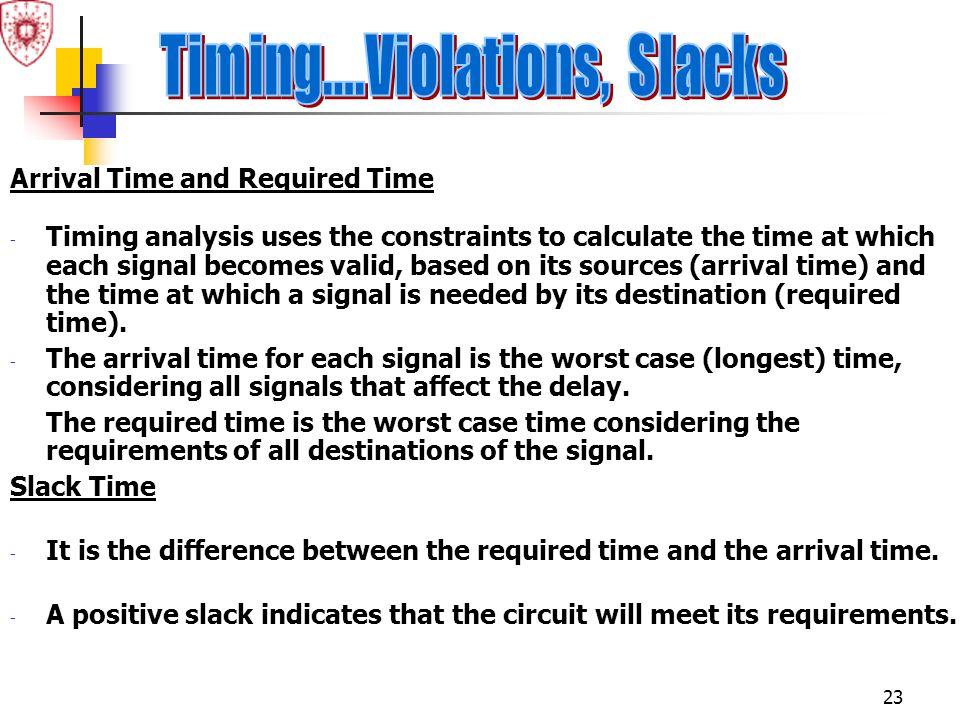 Timing....Violations, Slacks