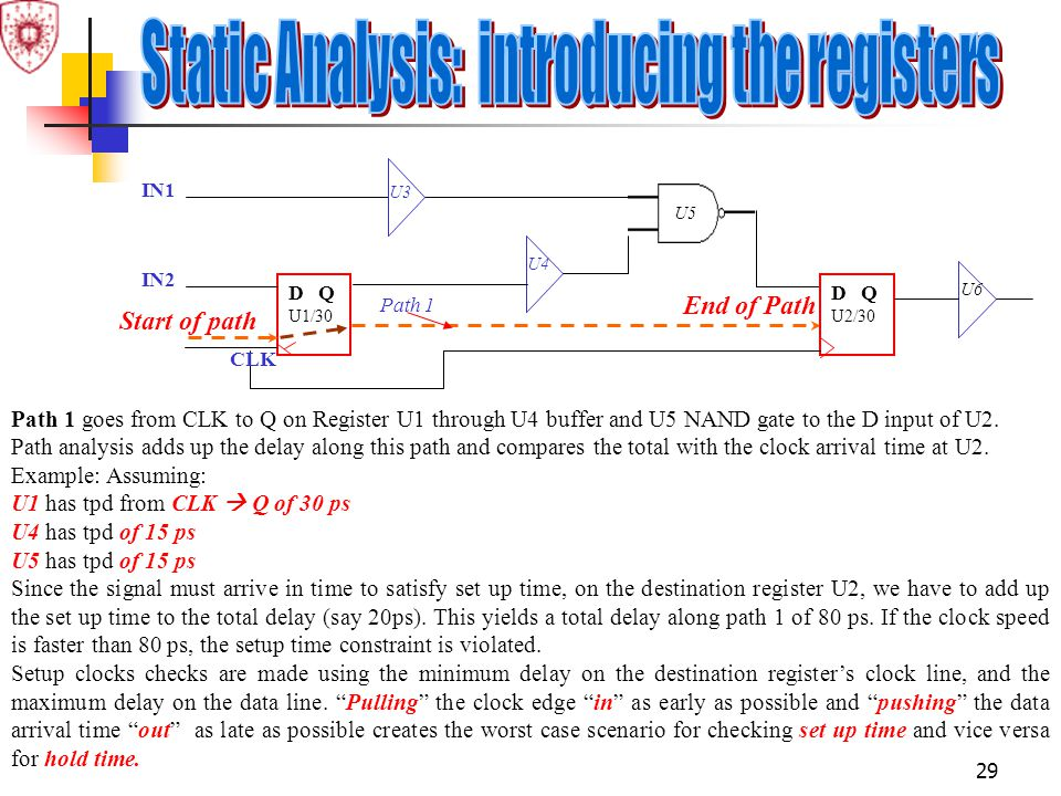 Static Analysis: introducing the registers