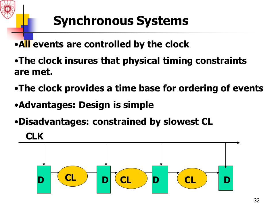 Synchronous Systems All events are controlled by the clock