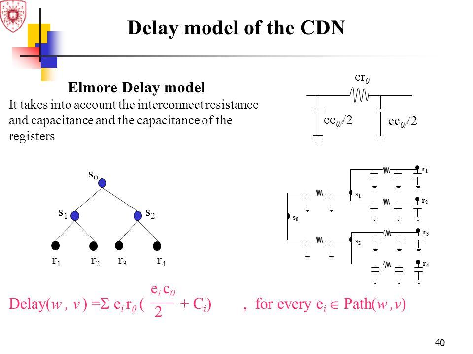 Delay(w , v ) = ei r0 ( + Ci) , for every ei  Path(w ,v) ei c0
