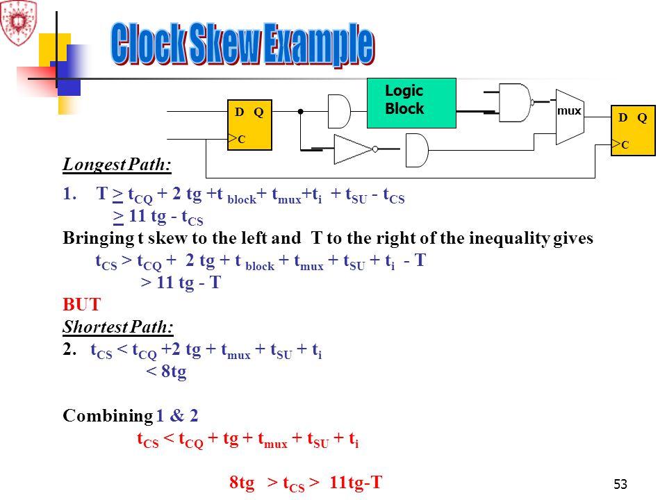 Clock Skew Example Longest Path: