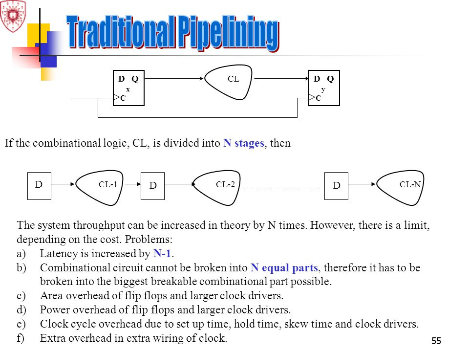 Traditional Pipelining