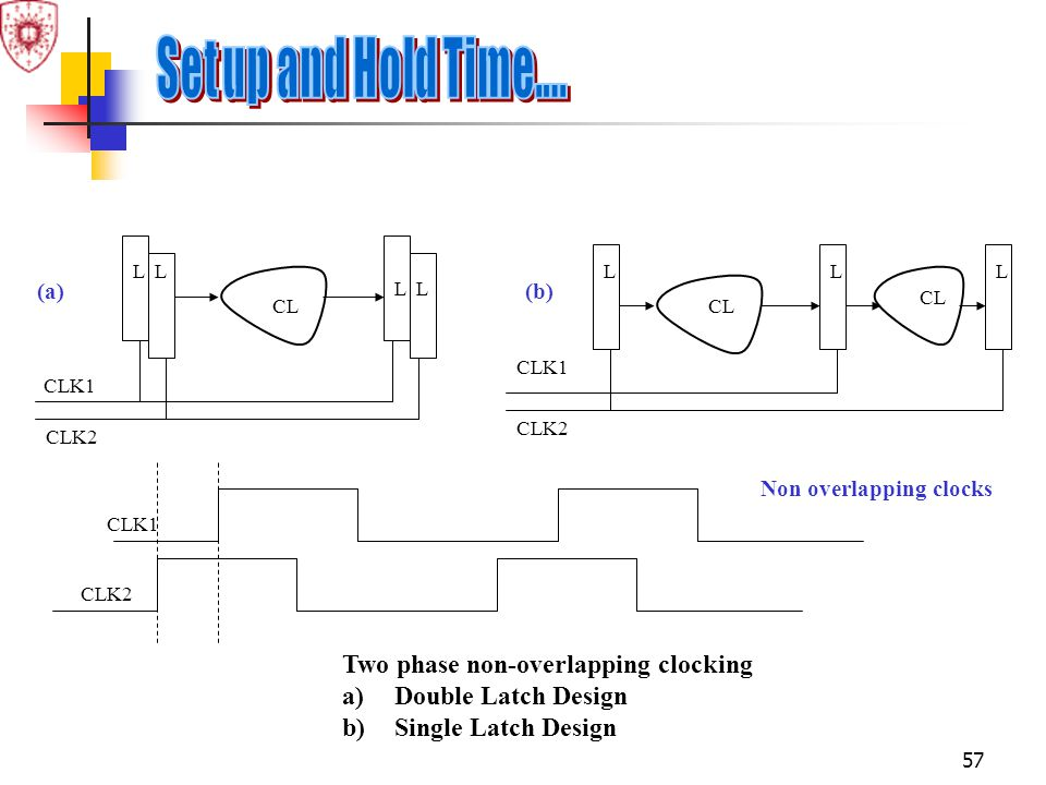Set up and Hold Time.... Two phase non-overlapping clocking