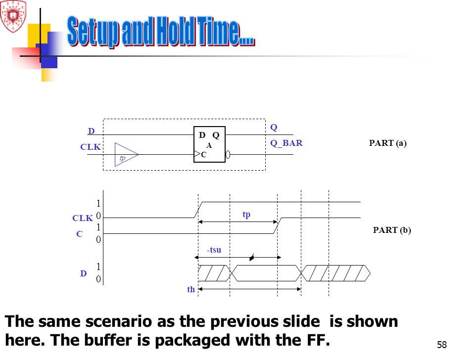 Set up and Hold Time.... Q. D. D Q. A. C. Q_BAR. PART (a) CLK. tp. 1. tp. CLK. 1. PART (b)