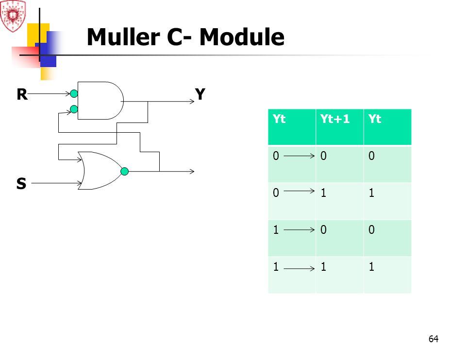 Muller C- Module R Y Yt Yt+1 1 S