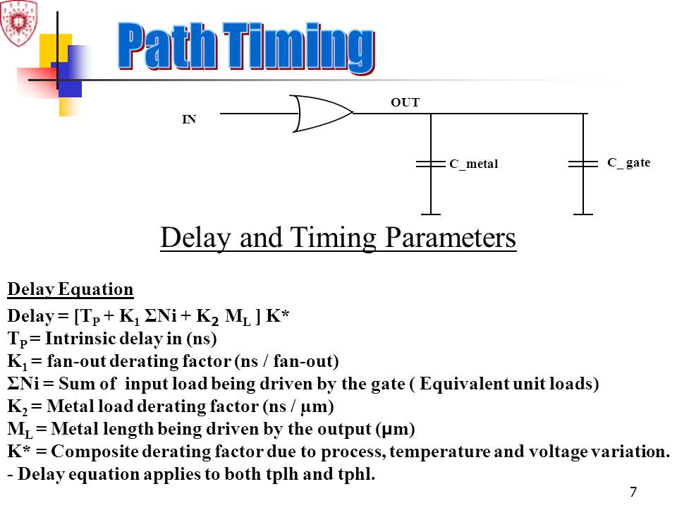 Delay and Timing Parameters
