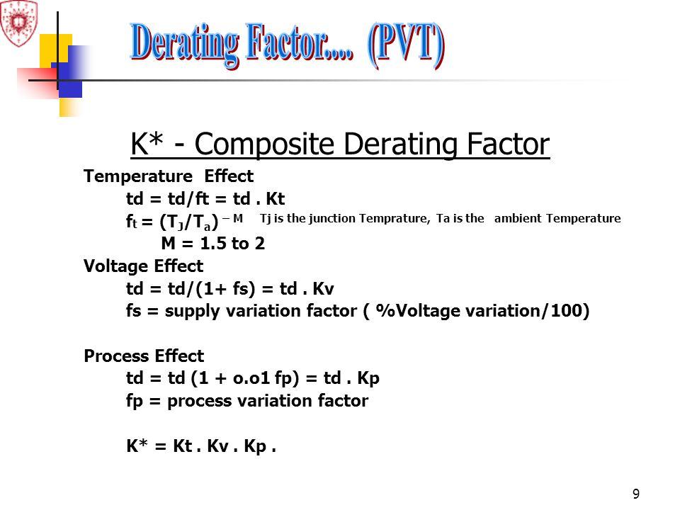 K* - Composite Derating Factor