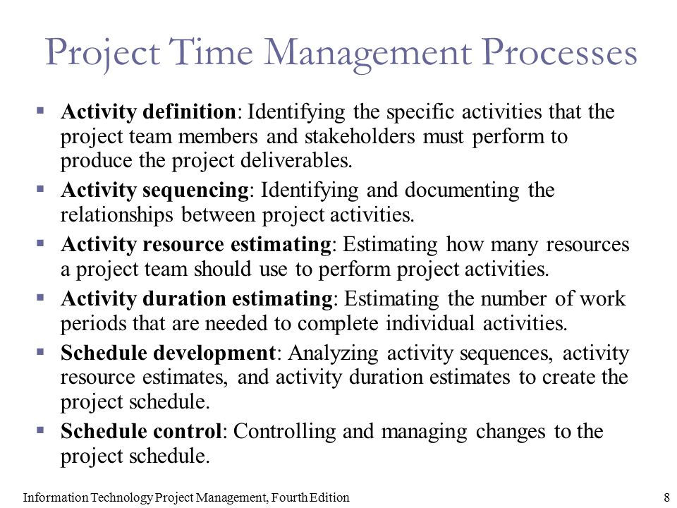 Project Time Management Processes