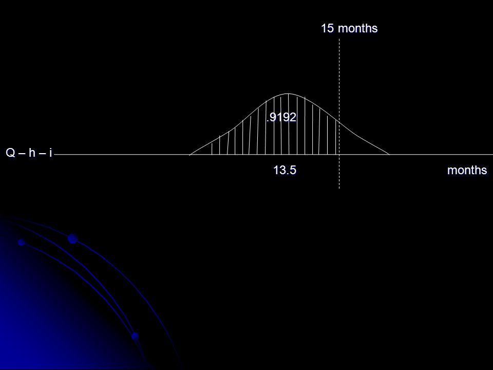 15 months .9192 Q – h – i 13.5 months