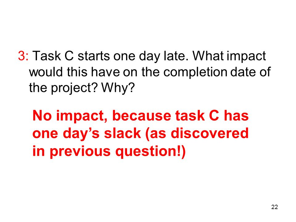 3: Task C starts one day late
