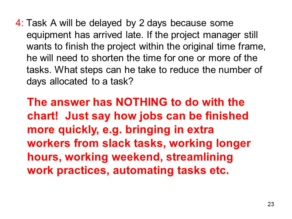 4: Task A will be delayed by 2 days because some equipment has arrived late. If the project manager still wants to finish the project within the original time frame, he will need to shorten the time for one or more of the tasks. What steps can he take to reduce the number of days allocated to a task
