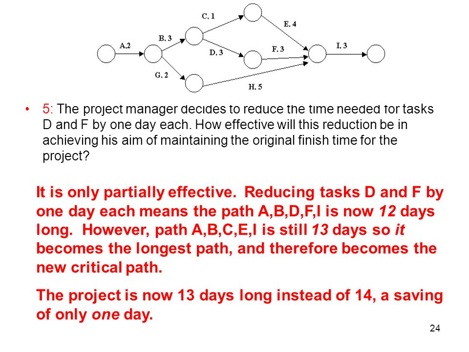 5: The project manager decides to reduce the time needed for tasks D and F by one day each. How effective will this reduction be in achieving his aim of maintaining the original finish time for the project