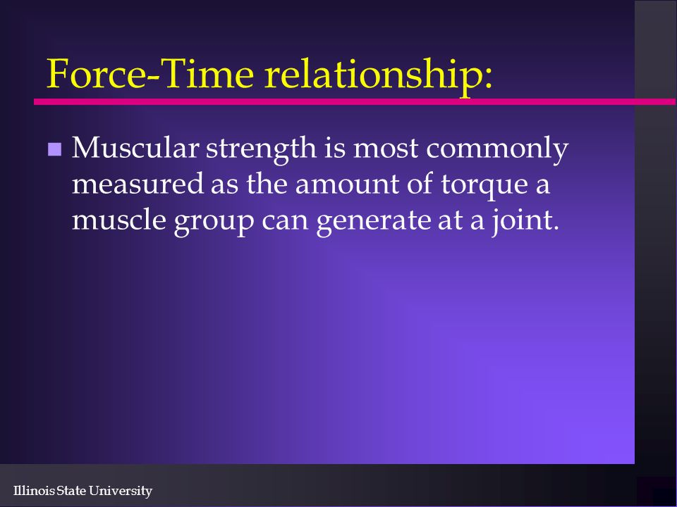 force time relationship muscle and strength