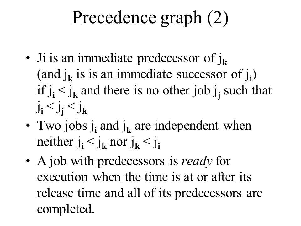 Precedence graph (2)