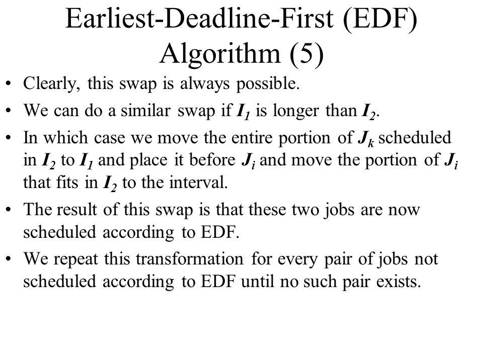 Earliest-Deadline-First (EDF) Algorithm (5)