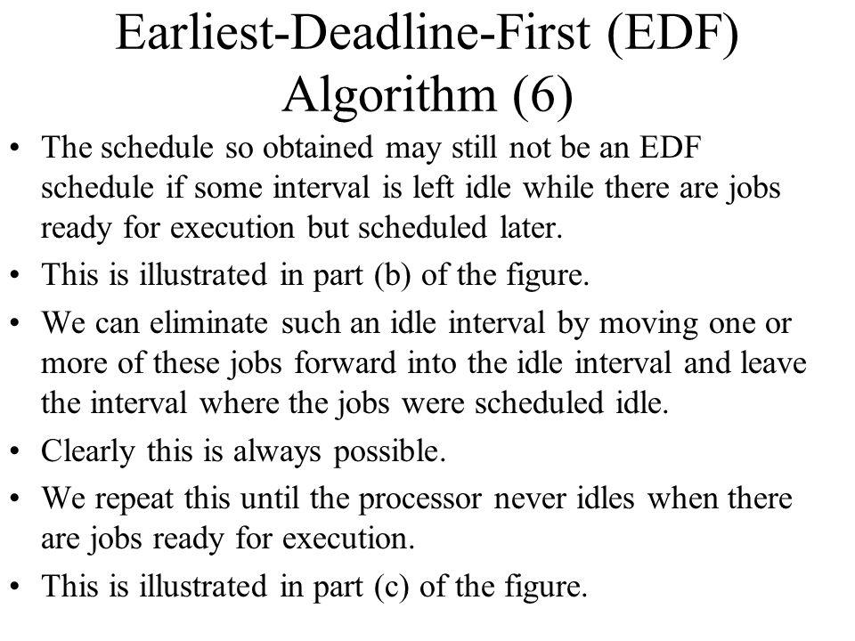 Earliest-Deadline-First (EDF) Algorithm (6)