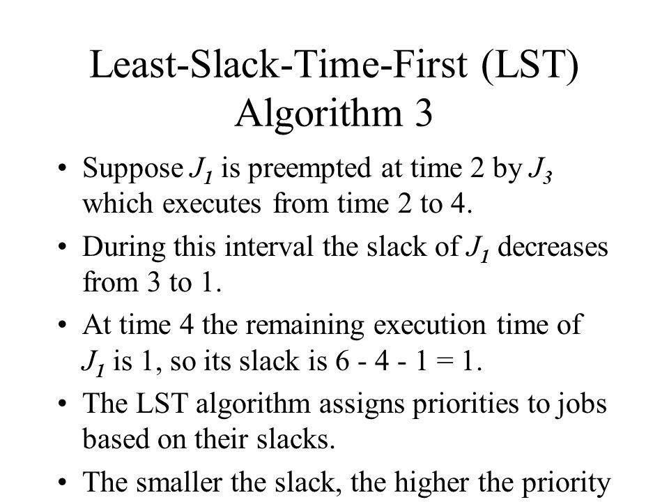 Least-Slack-Time-First (LST) Algorithm 3