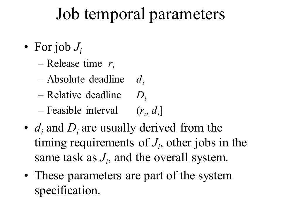 Job temporal parameters